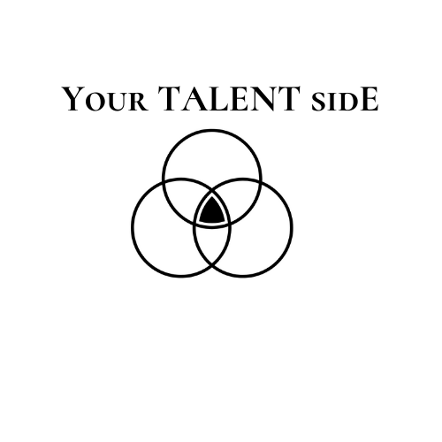 YOUR TALENT SIDE